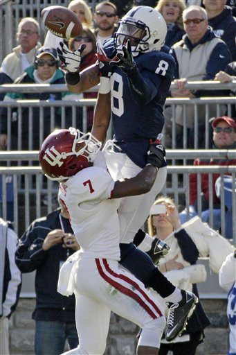 It will be an uphill climb for the Hoosiers to upset Penn State to open the Big Ten slate.