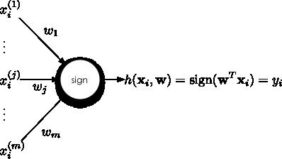 sl_perceptron.png