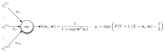 linear_sigmoid.png