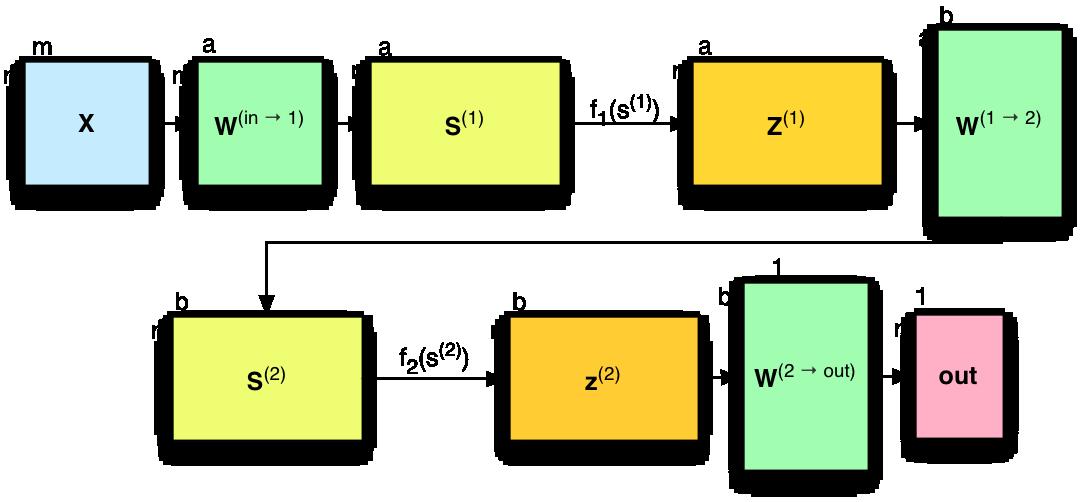 matrix_network.png