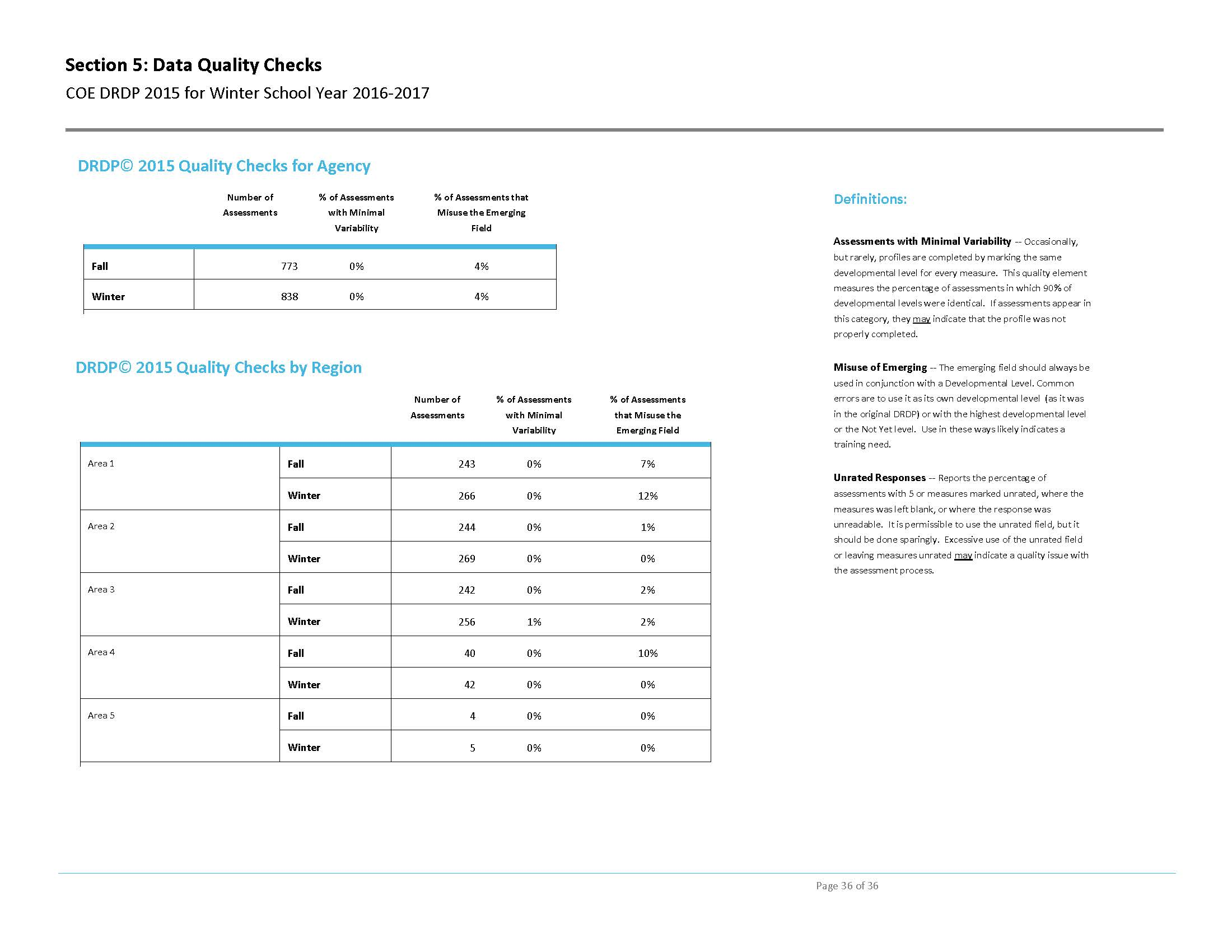 Sample CCR Analytics DRDP 2015 Agency Report_Foundations__Page_19.jpg