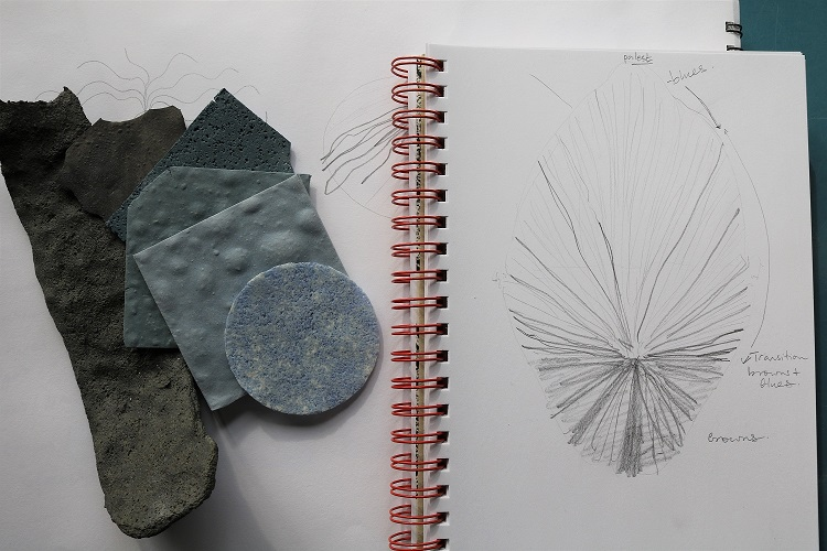 Ideas and planning stages for new work