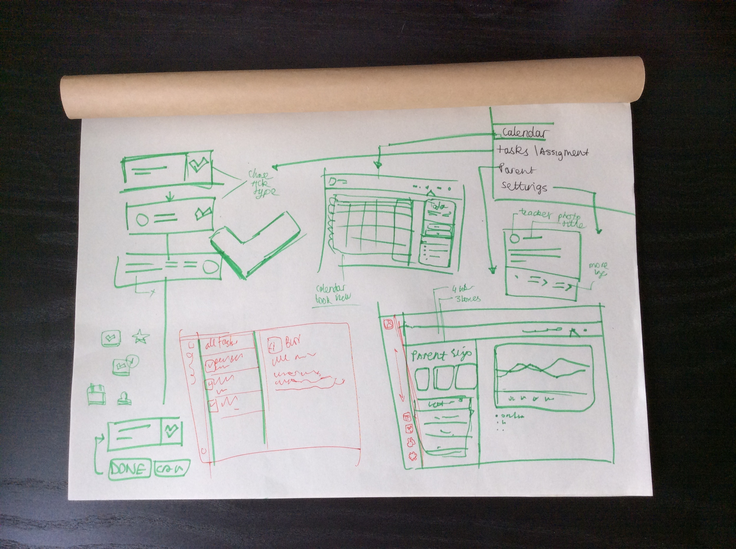 General sketching and planning for various elements of the app. Click to enlarge.