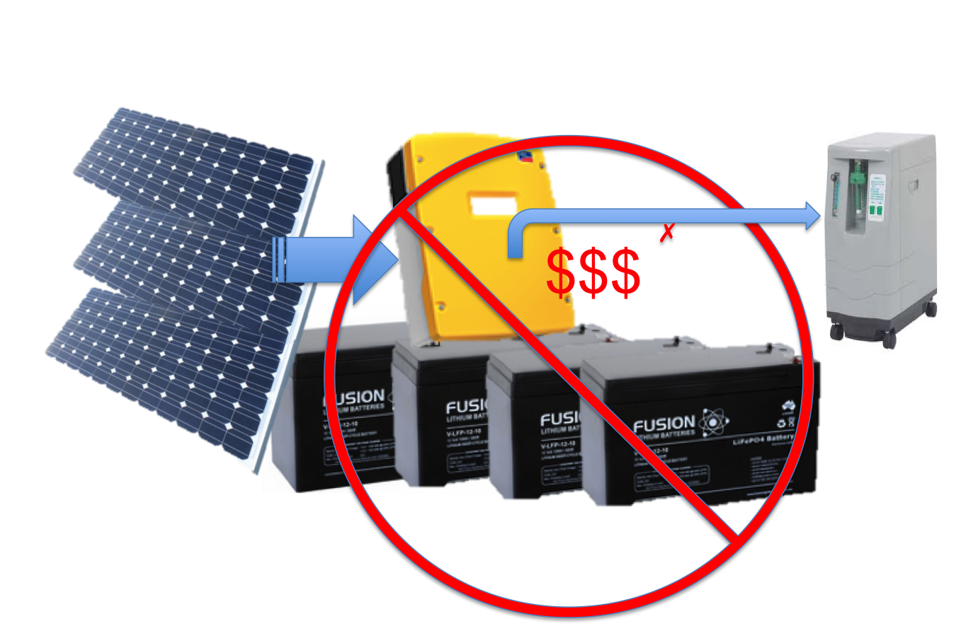 Freo2 Solar.png
