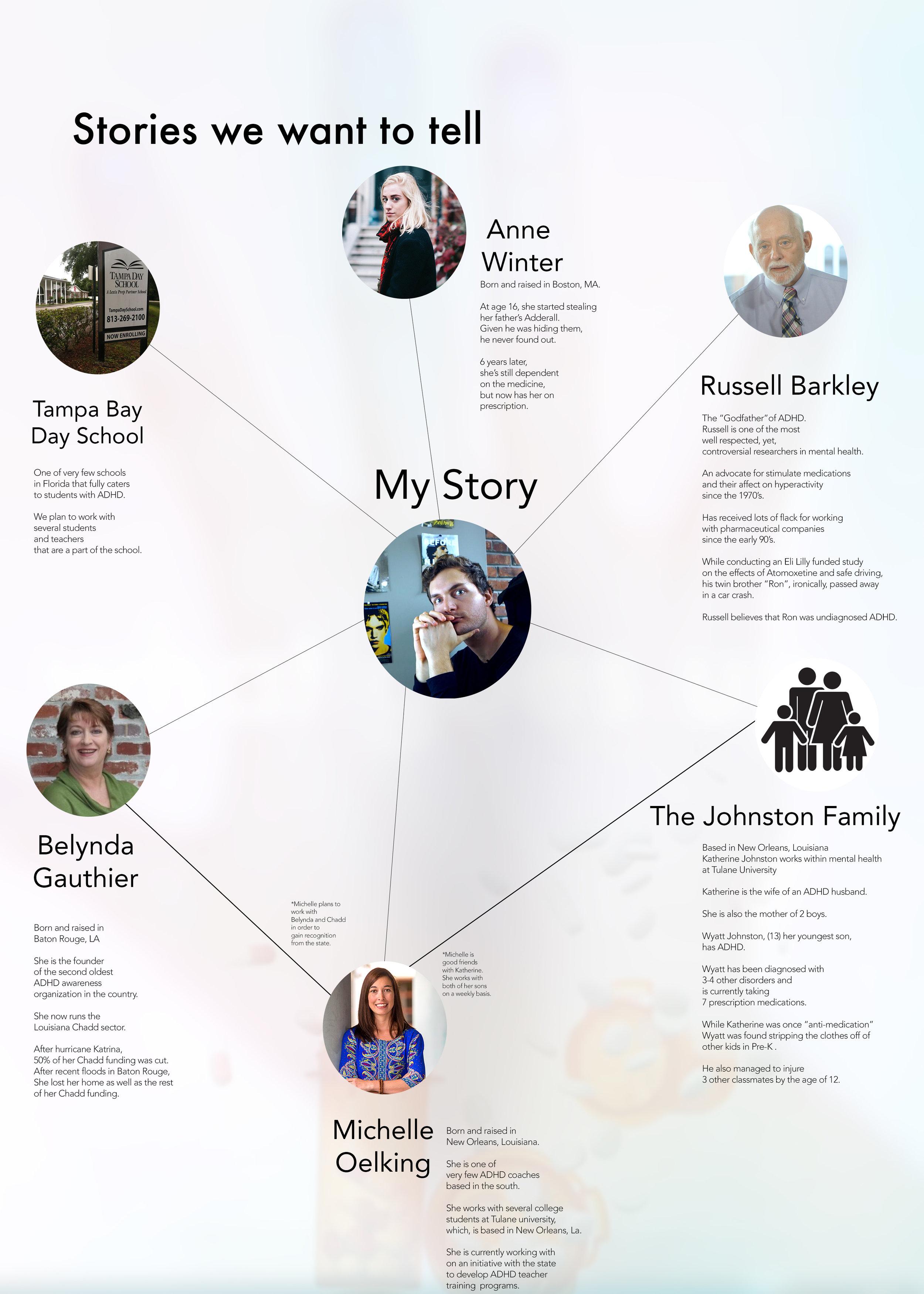 storiesworthtelling