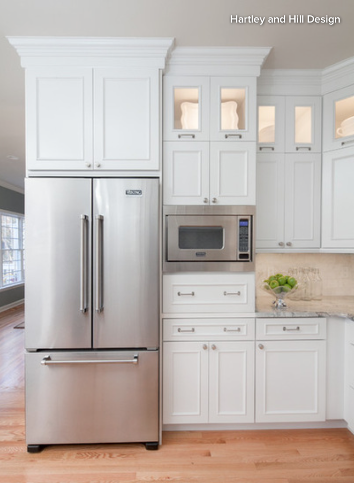9 Places to Put the Microwave in Your Kitchen — BERGDAHL REAL PROPERTY