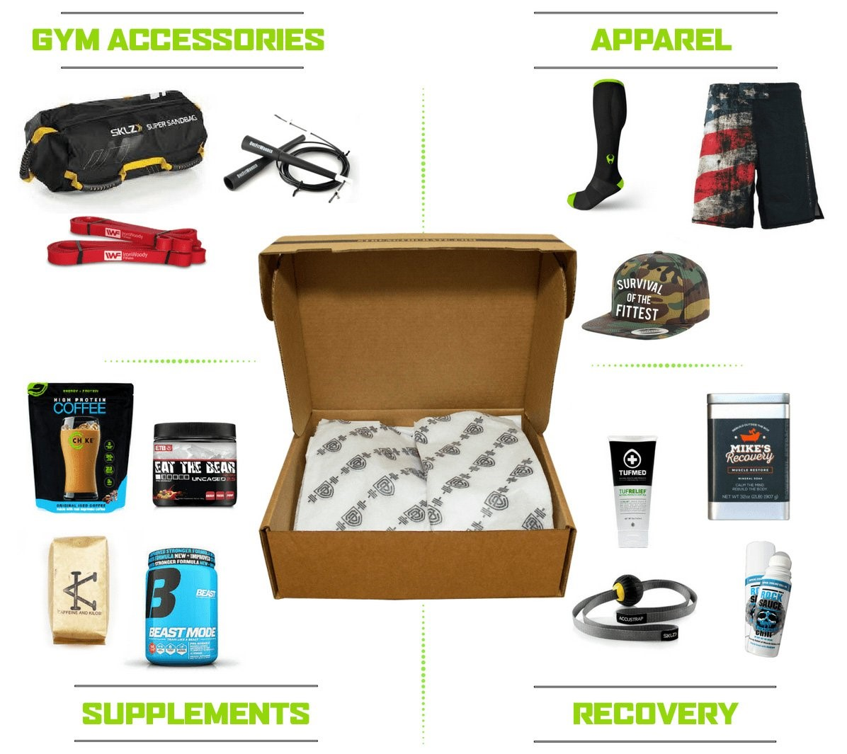 StrengthCrate Subscription Box   They curate a premium  monthly fitness subscription box  that sends you functional fitness equipment, supplements, apparel, and training aids. A subscription box is the gift that keeps on giving all year long.