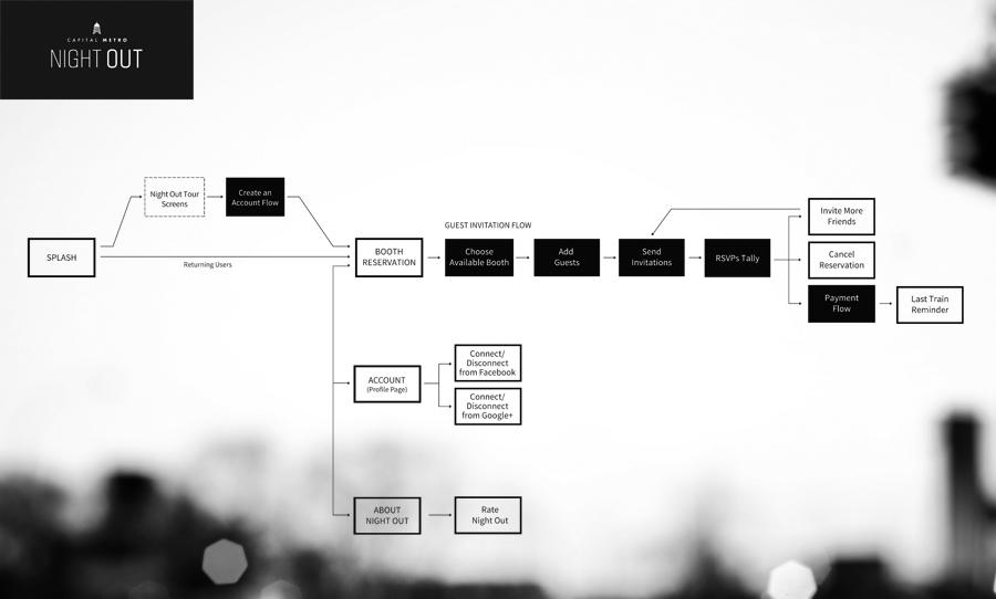 LisaBWoods_UX_1_process16bw.jpg