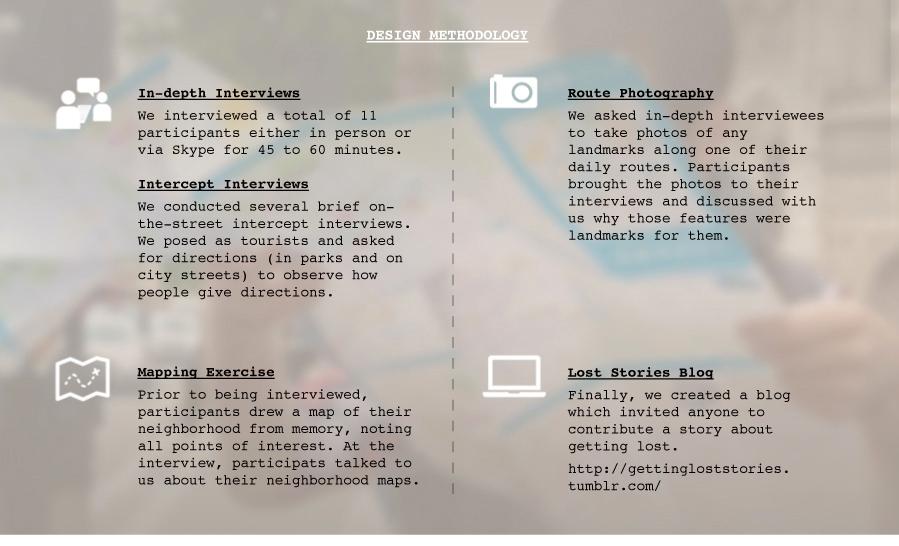 LisaBWoods_UX_5_Methodology2c.jpg