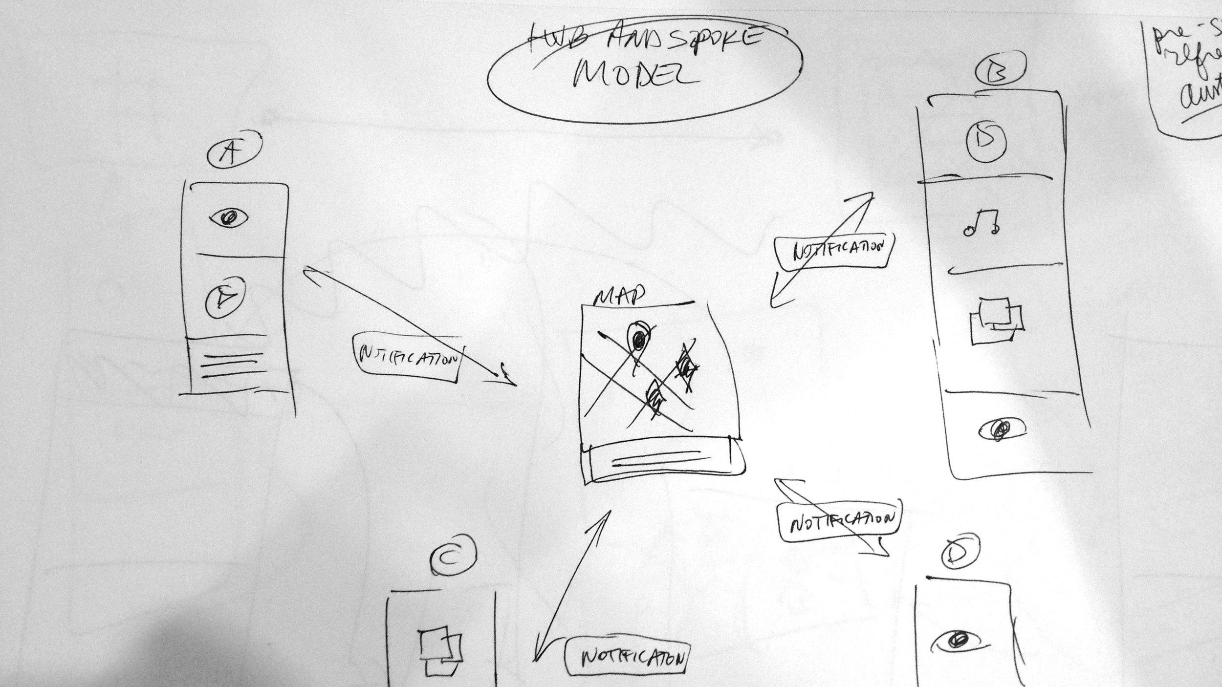 Hub-and-spoke.jpg