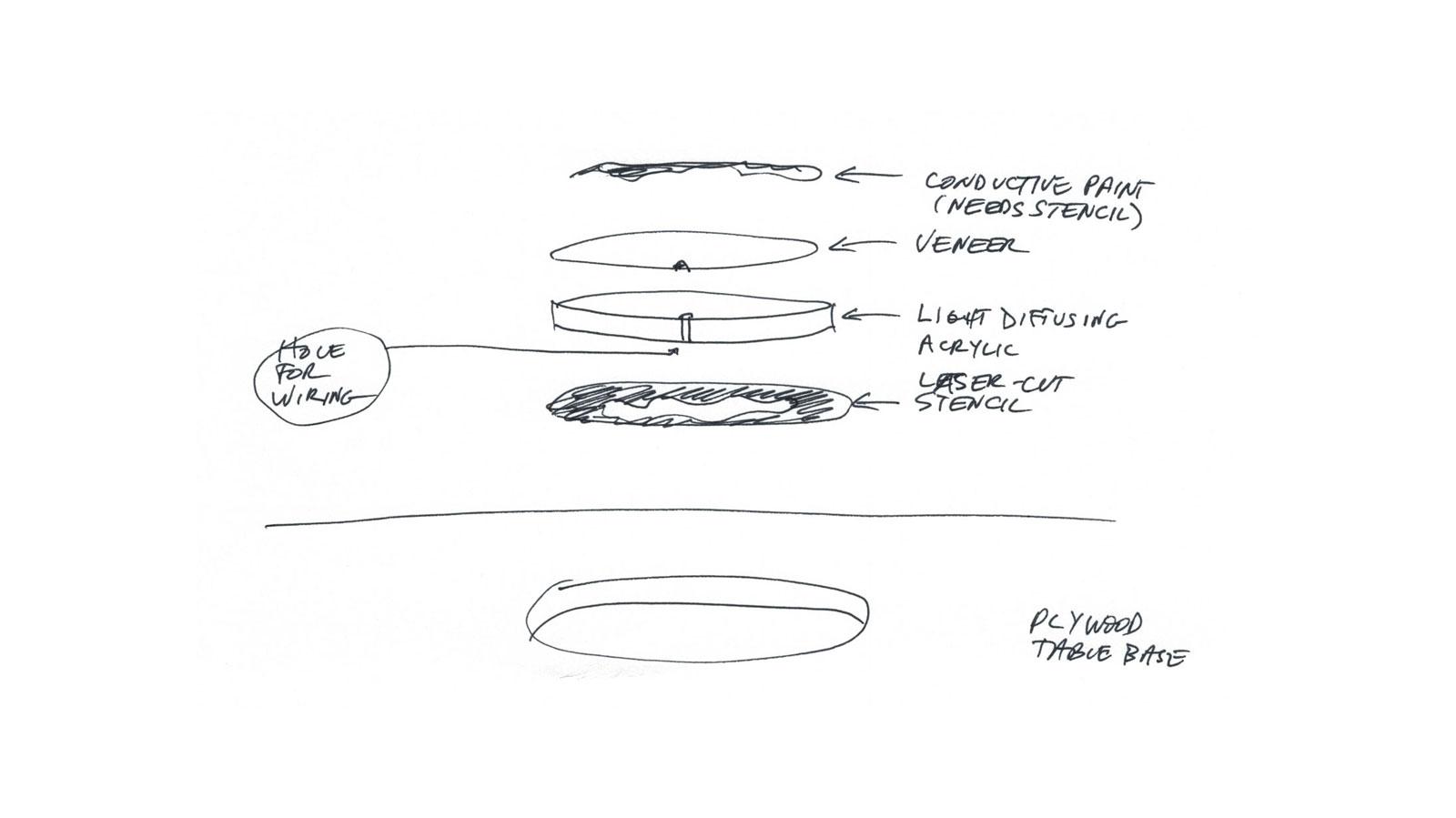 LisaBWoods_UX_Installation_process_08.jpg