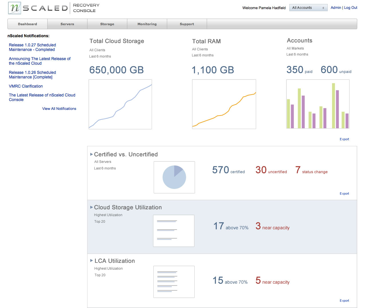 nScaled Dashboard: close up above the fold
