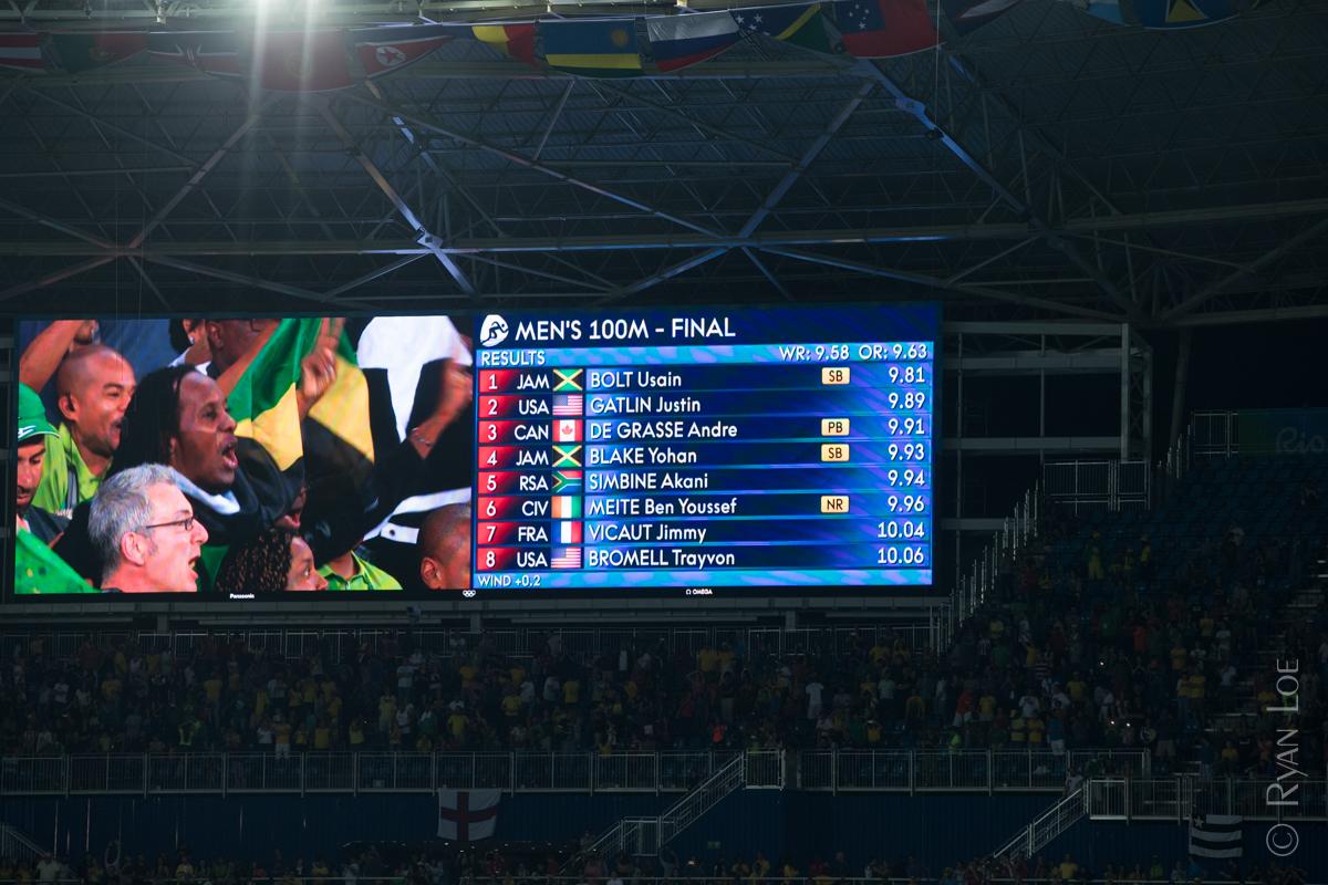 Men's 100M Finals Results