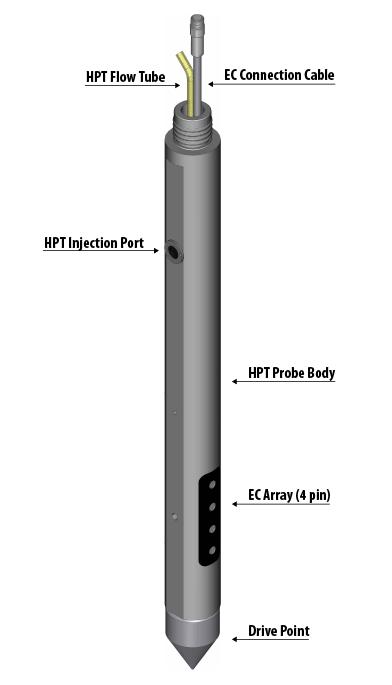 HPT Probe diagram.PNG