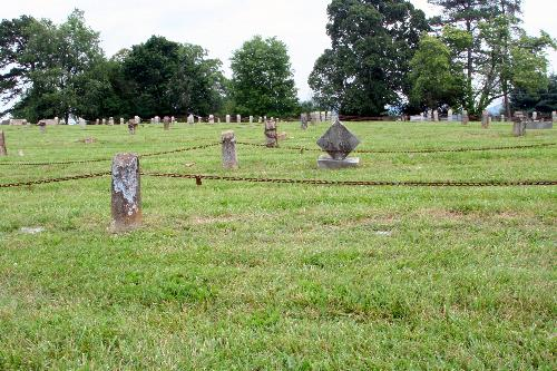 The graves of the people buried at Broughton, mentioned in Tom Jimison's articles.