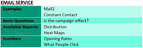 AMTEmail table.png
