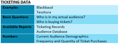 AMTTicketing TAble.png