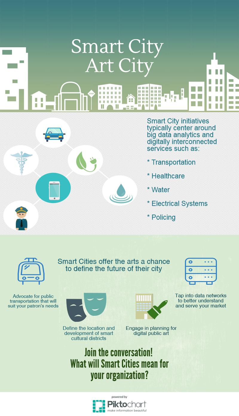 """*  Hamblen, Matt. """"Just What IS a Smart City?"""" Computerworld. October 01, 2015. Accessed March 02, 2017. http://www.computerworld.com/article/2986403/internet-of-things/just-what-is-a-smart-city.html."""