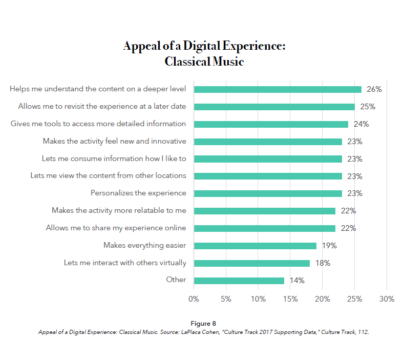 appeal of classical music.png