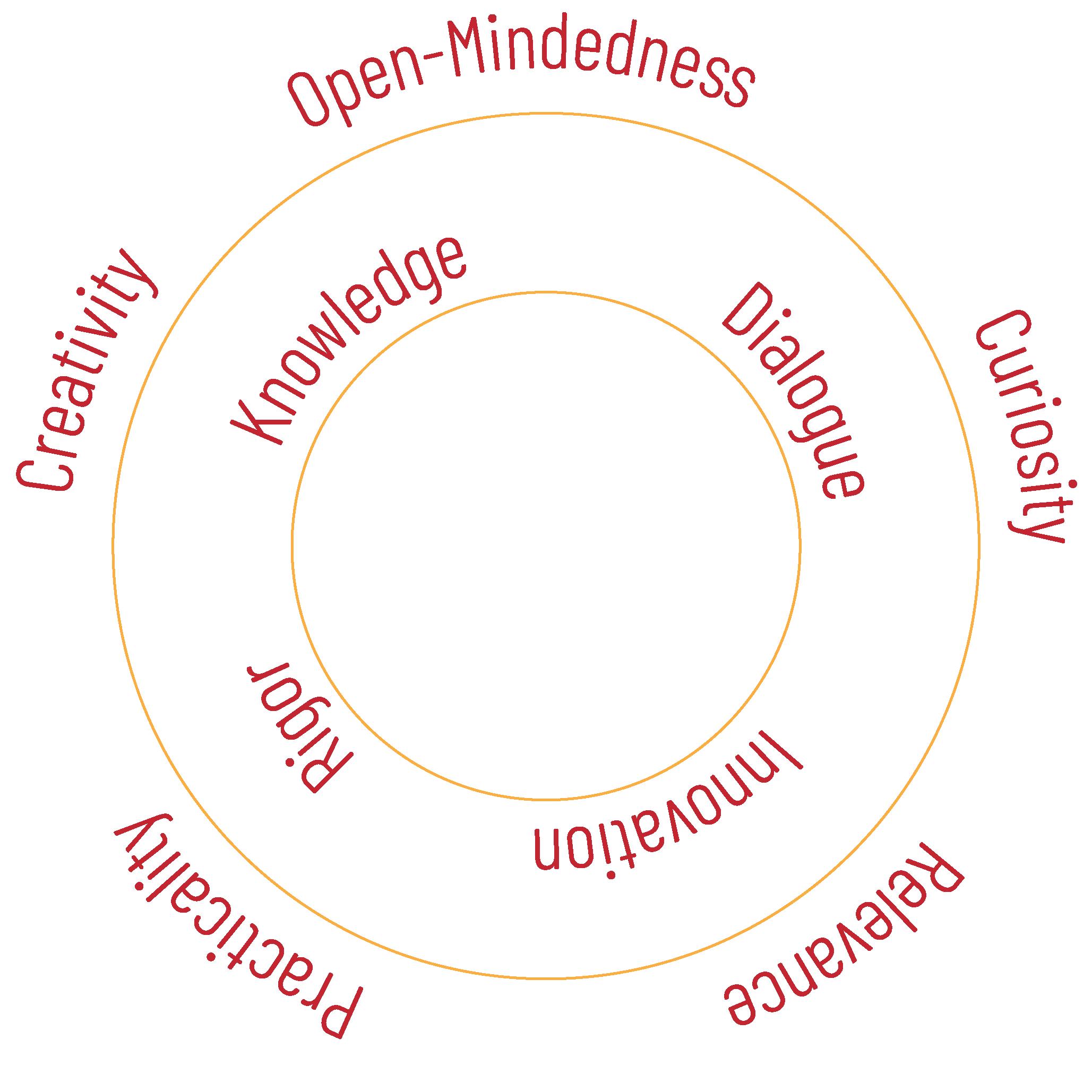 AMT Lab Values