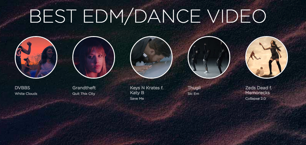 """""""White Clouds"""" Nominated for Best EDM / Dance Video!"""
