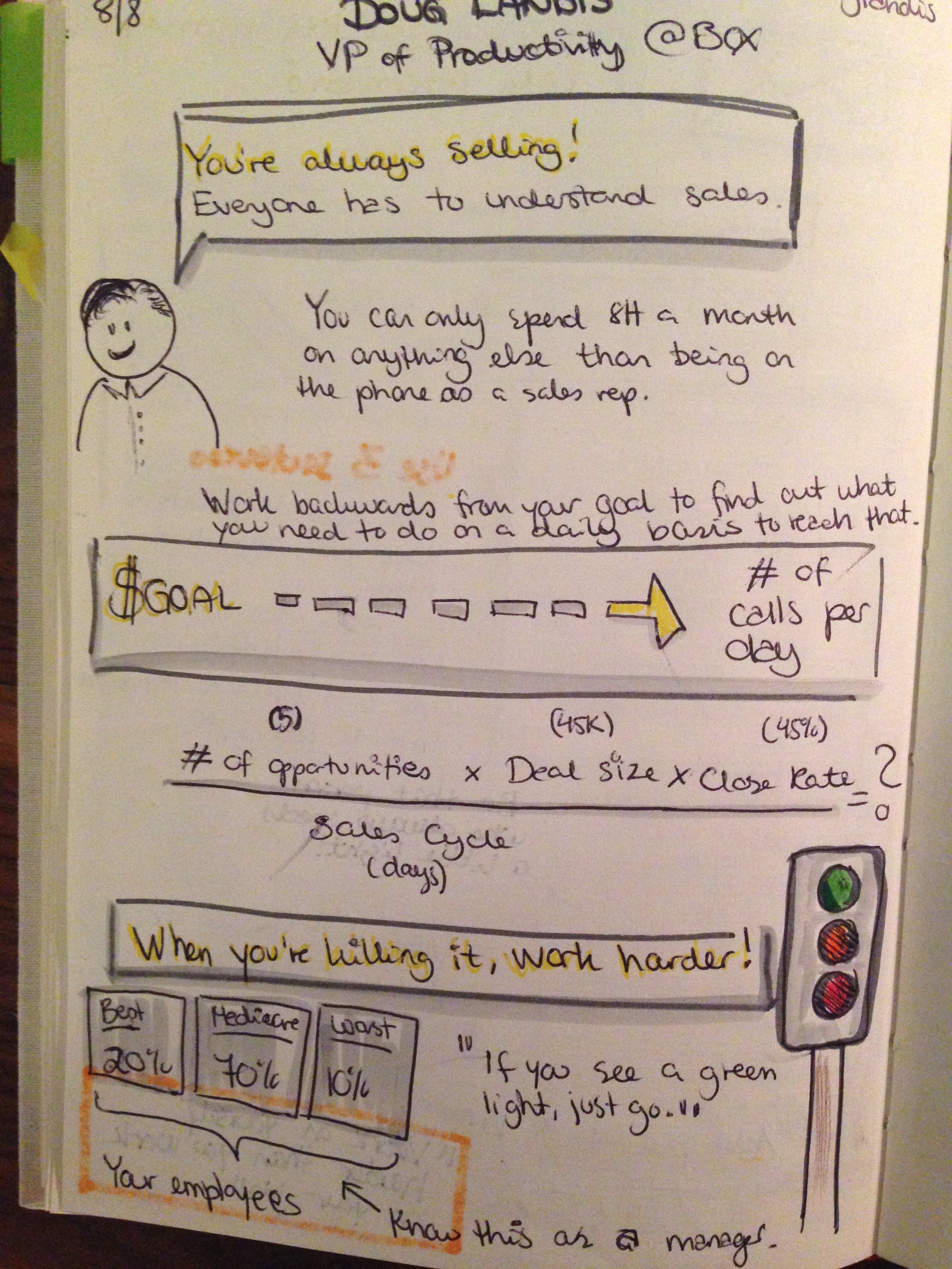 Notes from listening to Doug Landis.