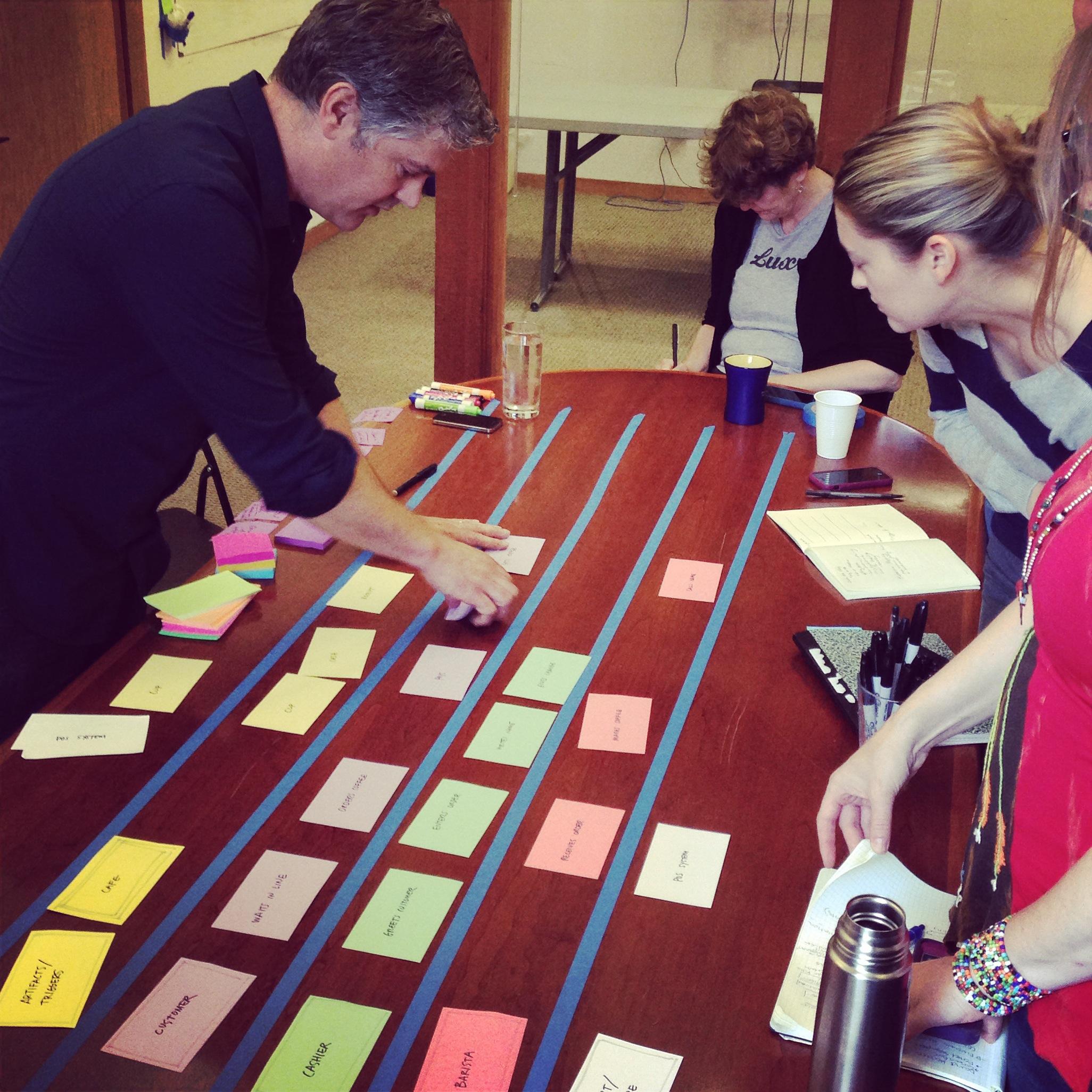 David Hendee facilitating an Experience Map activity