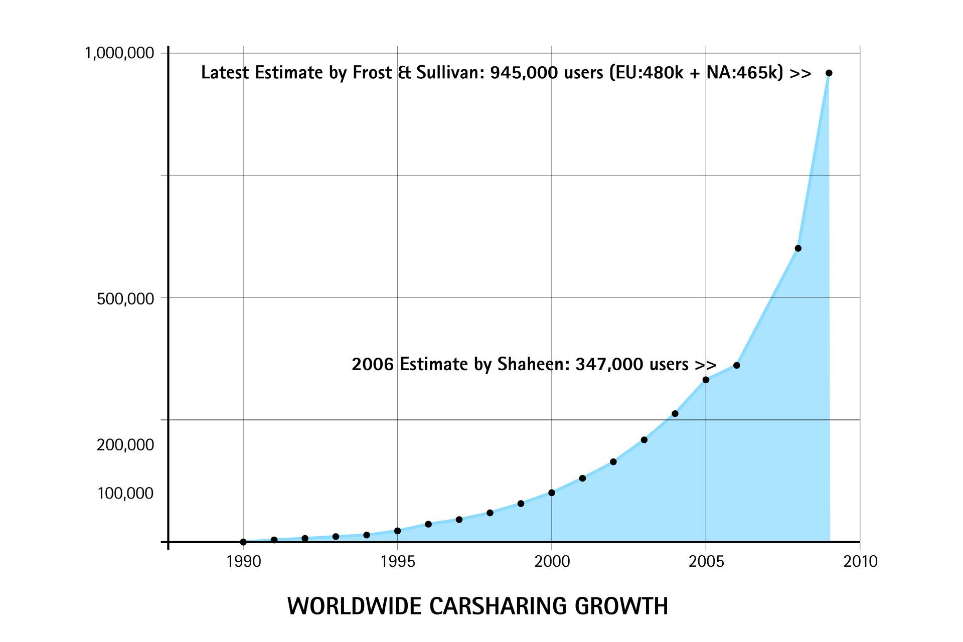 carsharing_growth.jpg