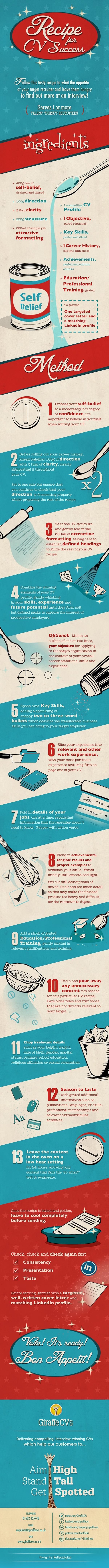 recipe for success copy.jpg