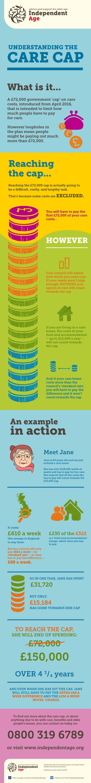 Cap Infographic2.jpg