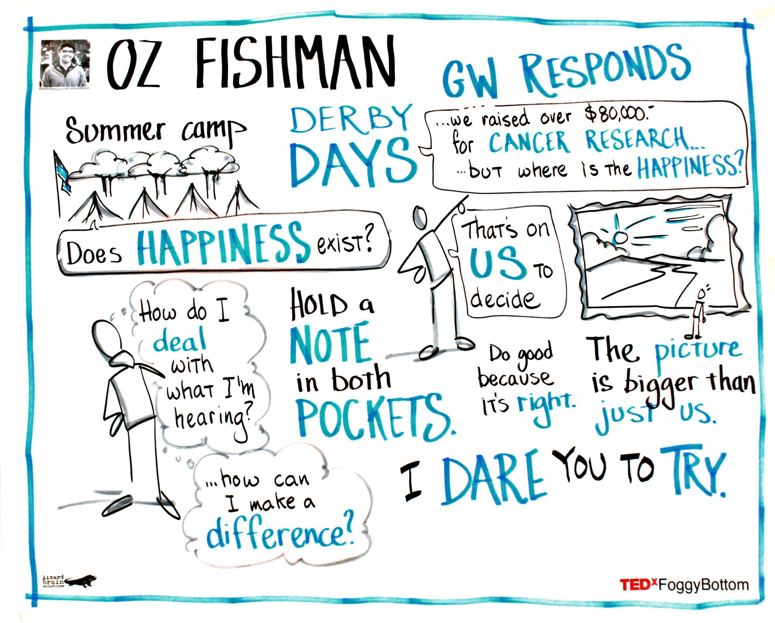 04 Oz Fishman.jpg