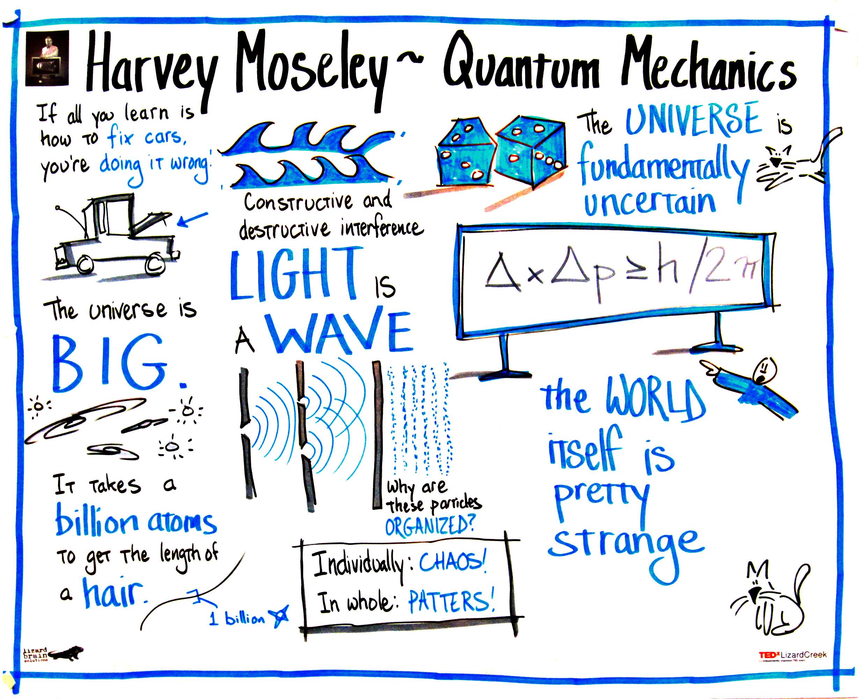 Harvey Moseley.jpg