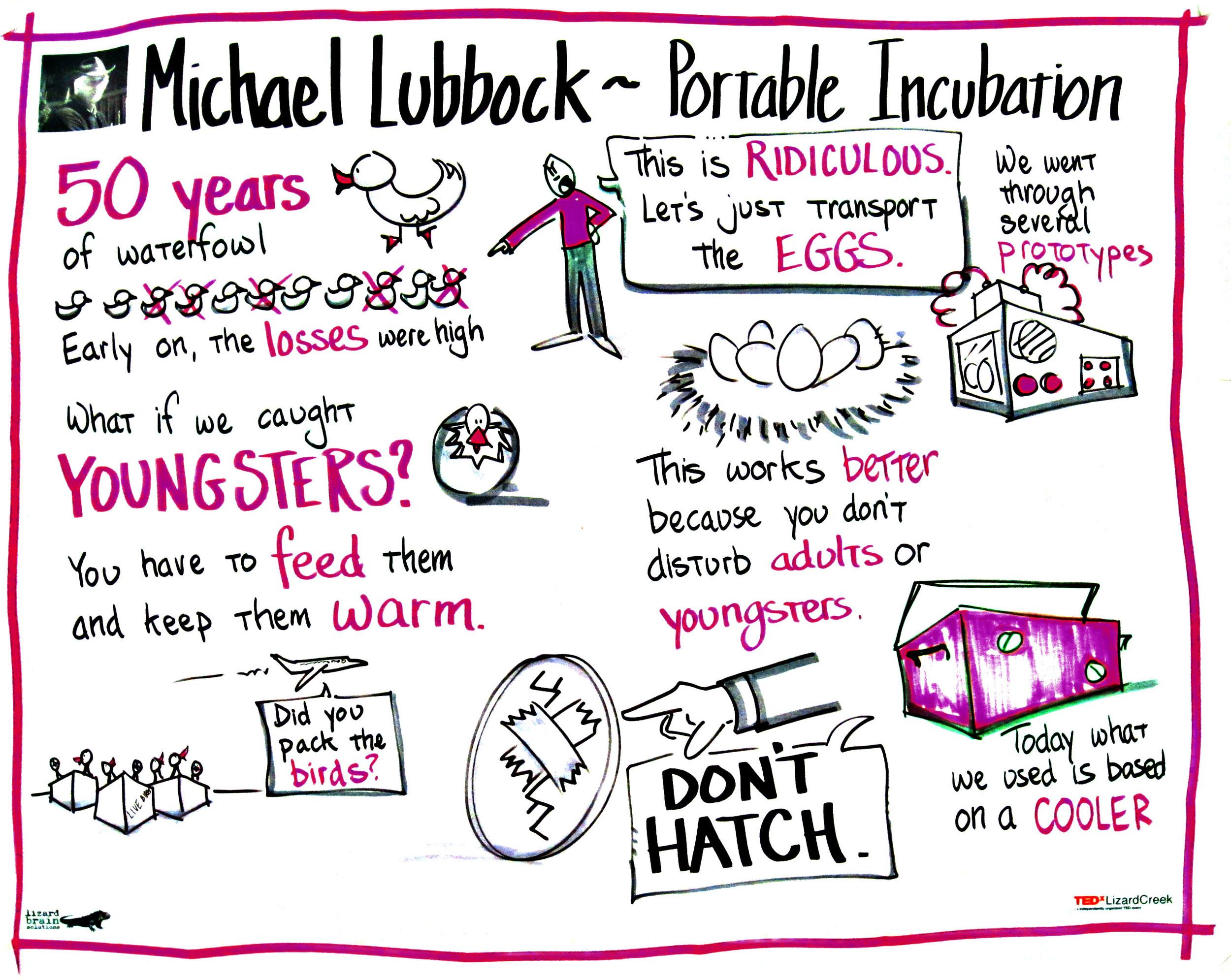 Michael Lubbock.jpg