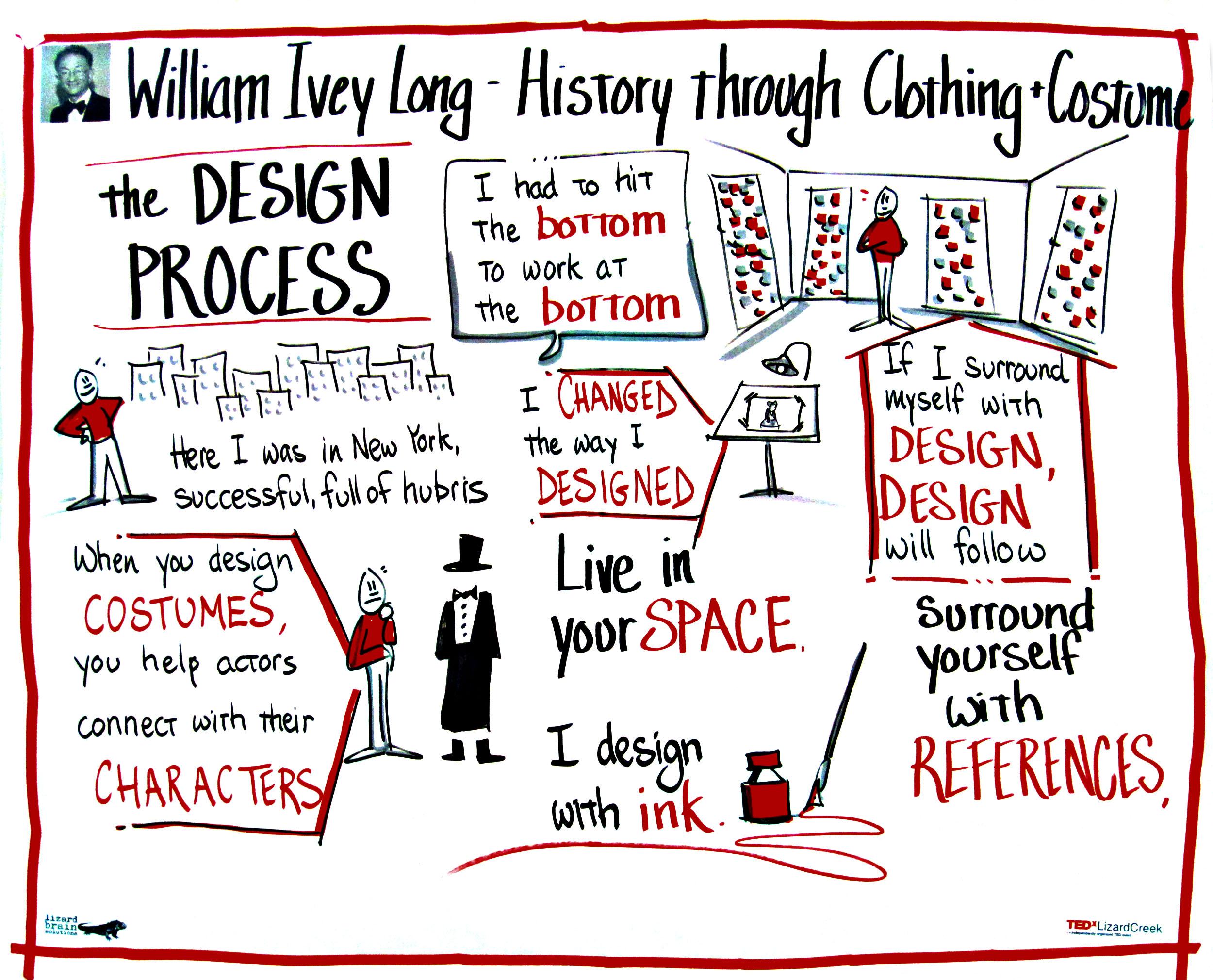 William Ivey Long.jpg
