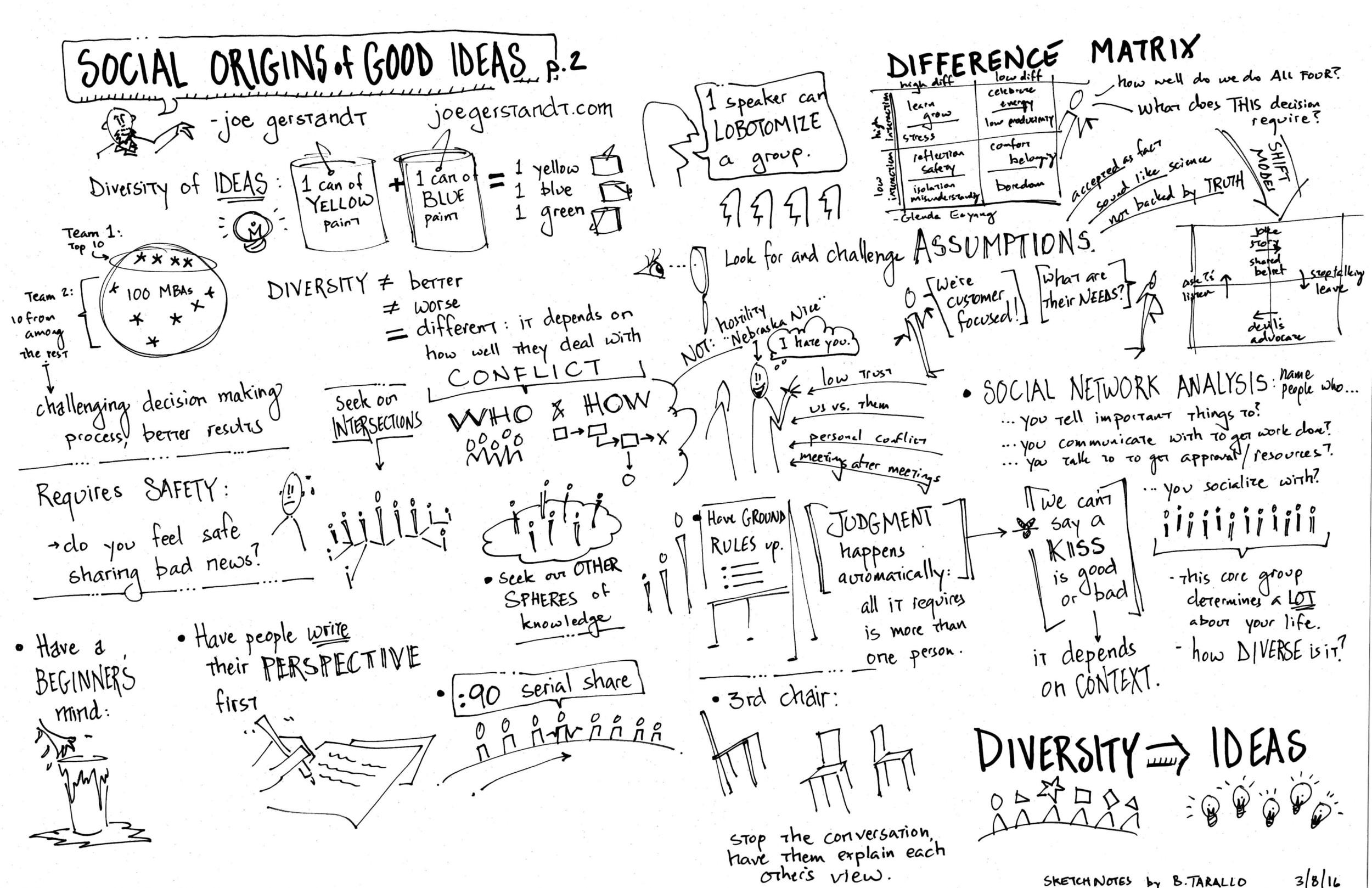 Social Origin of Good Ideas - Joe Gerstandt-2.jpg