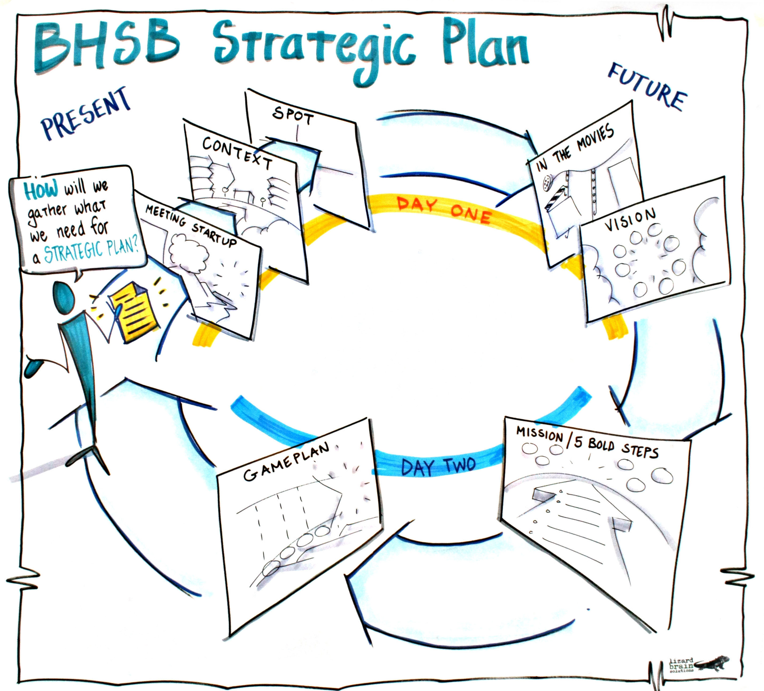 BHSB Approach.jpg