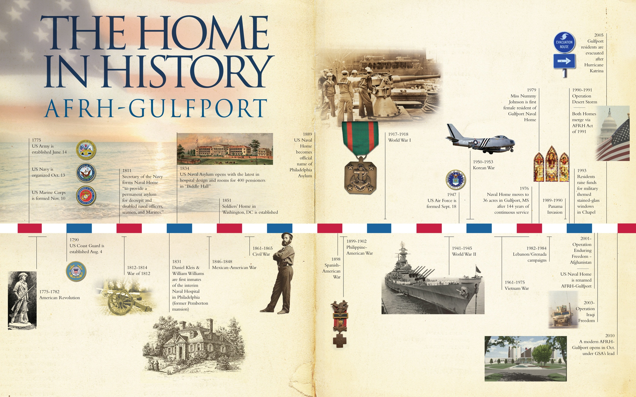 Gulfport Home Historic timeline_F1.jpg