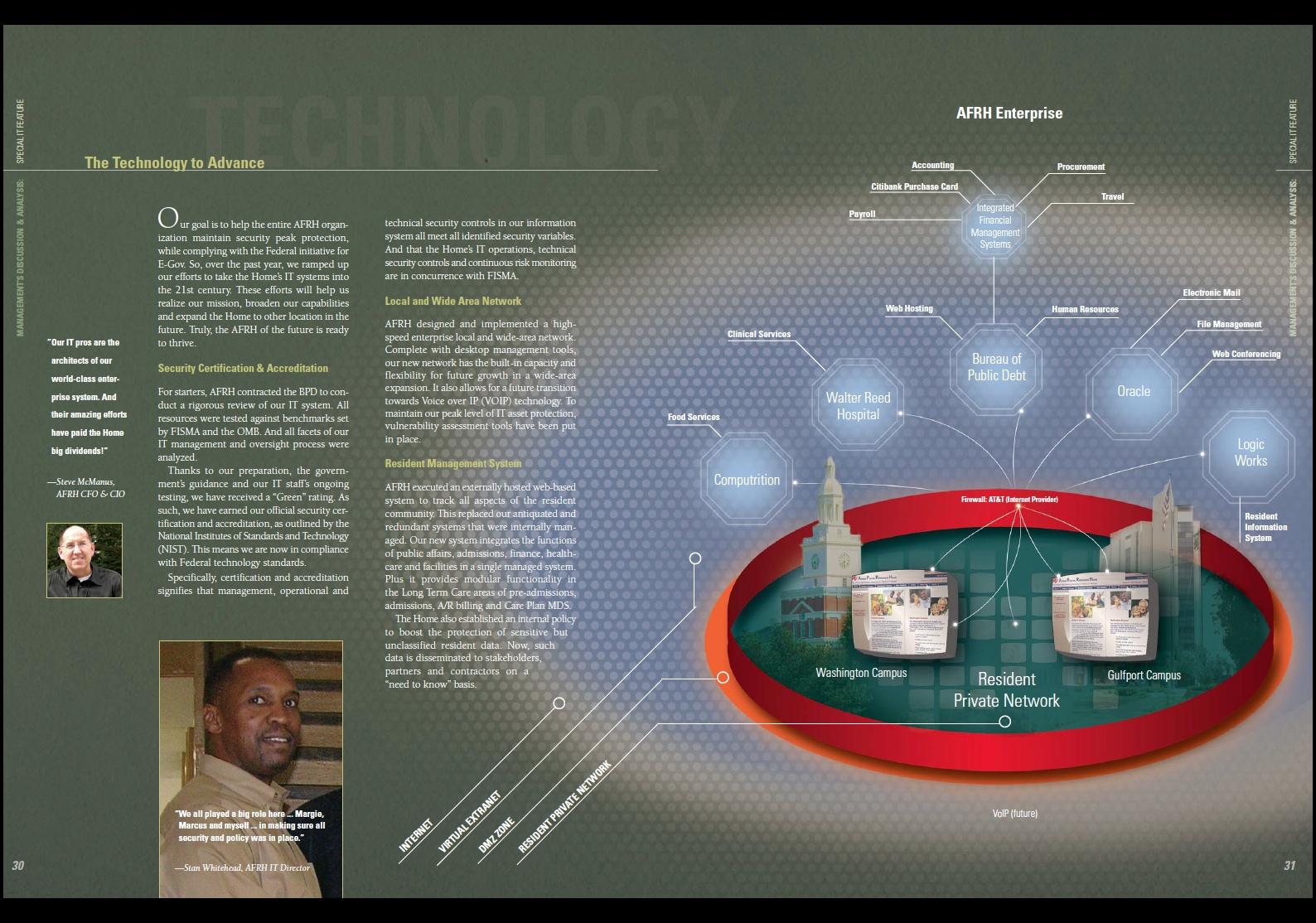 AFRH enterprise.jpg