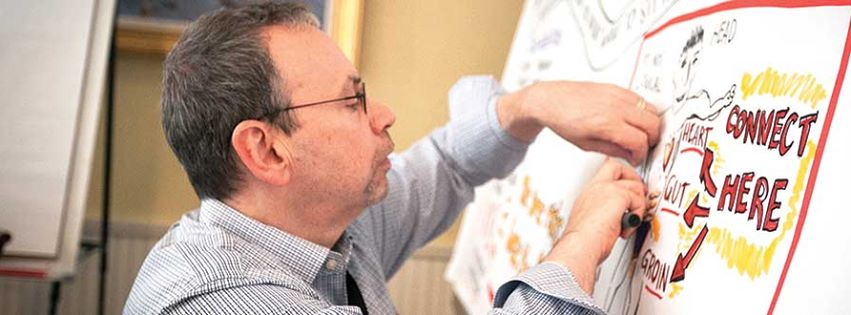 Dean Meyers is our guru. He has been practicing graphic facilitation for nearly thirty years.