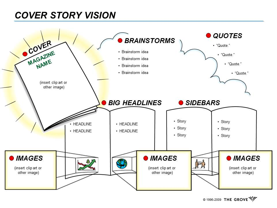 The Grove's Cover Story Vision visual template
