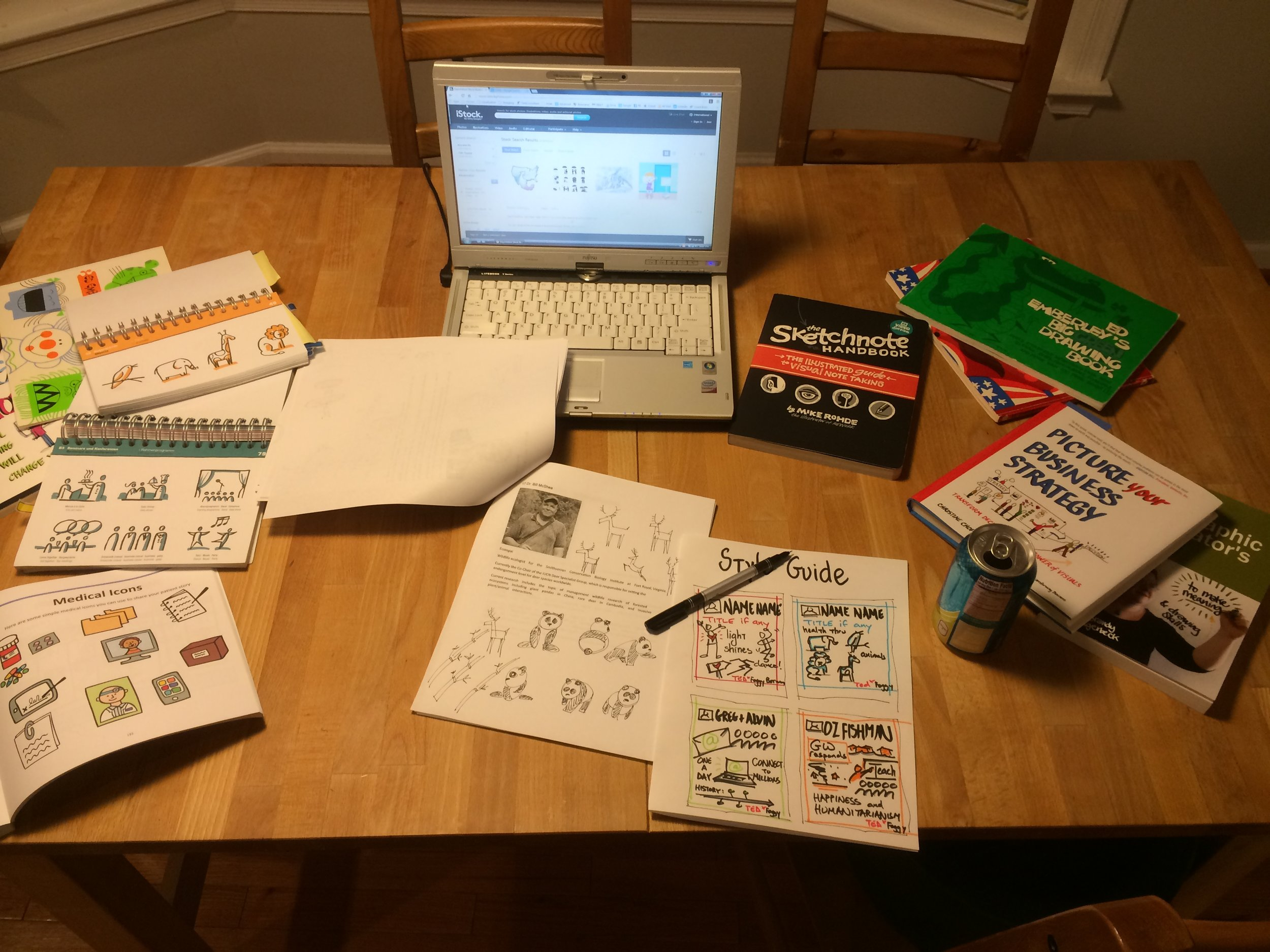 Preparing an icon library. Resources include the Bikablo books, Diane Bleck's Discovery Doodles, Mike Rohde's Sketchnote Handbook, and Ed Emberley.  Note the pandas.