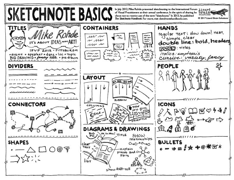 Sketchnote Basics.jpg