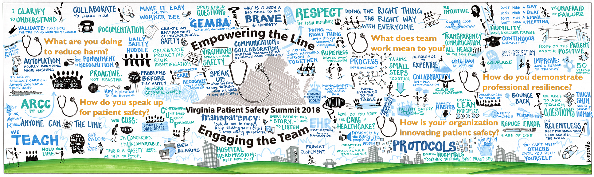 Knowledge Wall for the 2018 Virginia Patient Safety Summit.