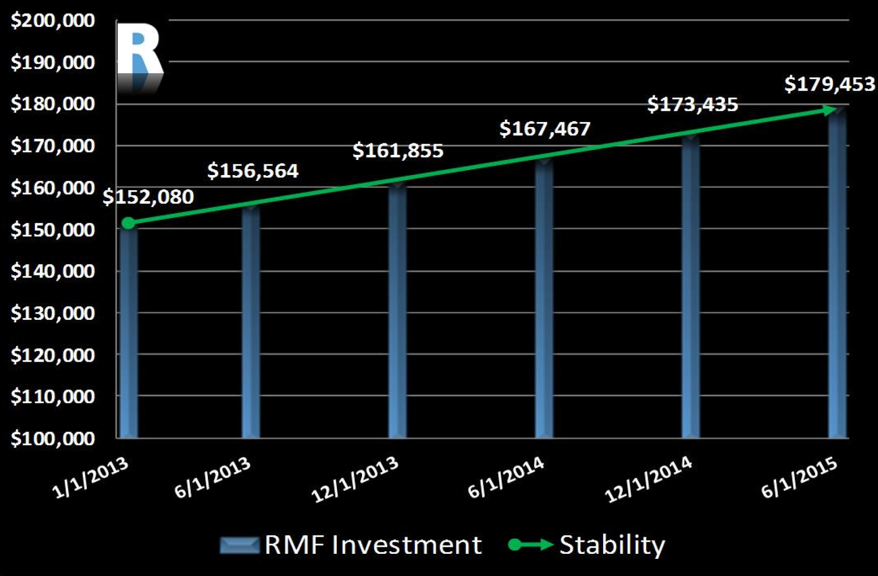 This table represents past returns and does not guaranty future returns.