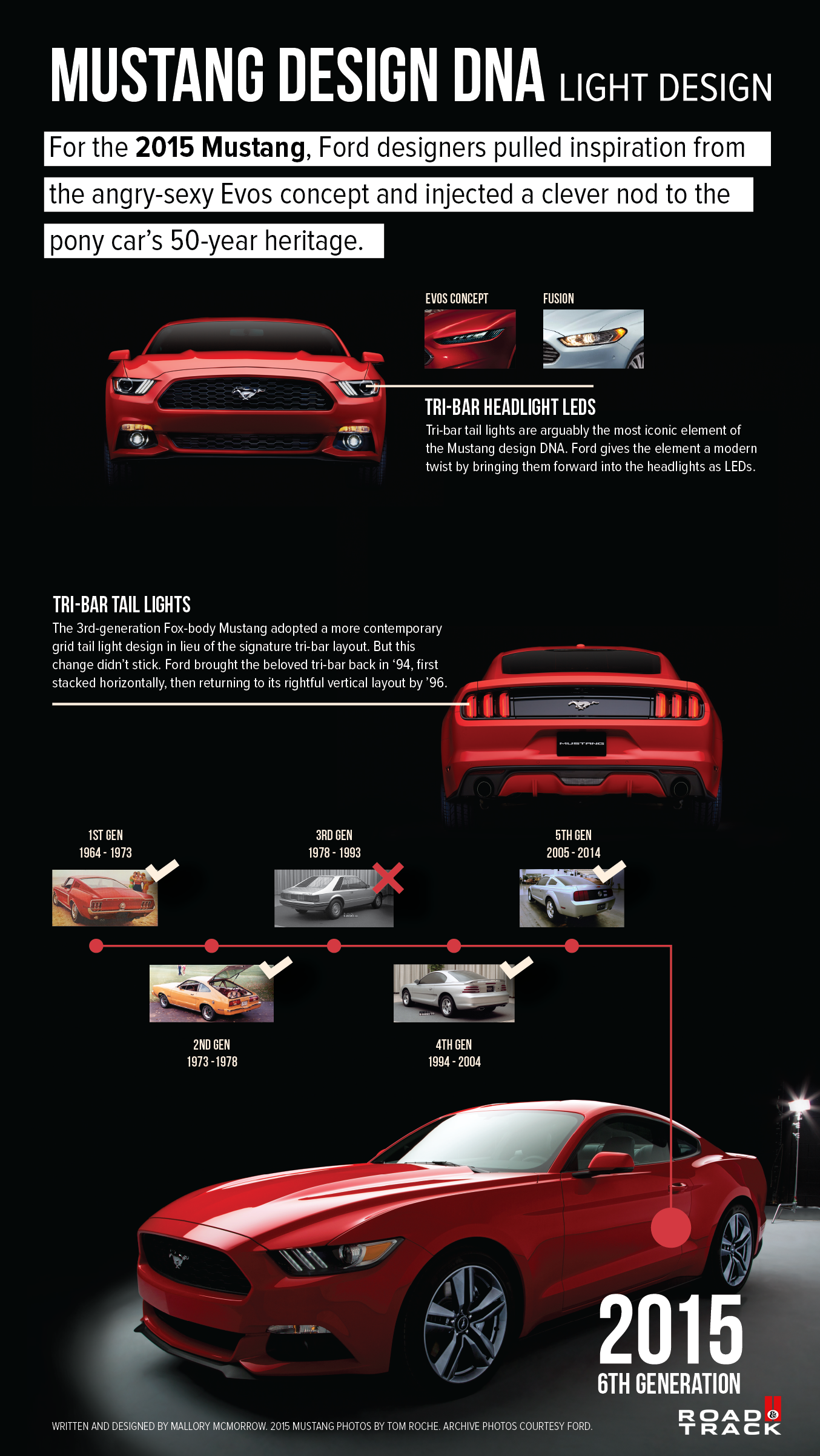 mustang_infographic_wlogo.png
