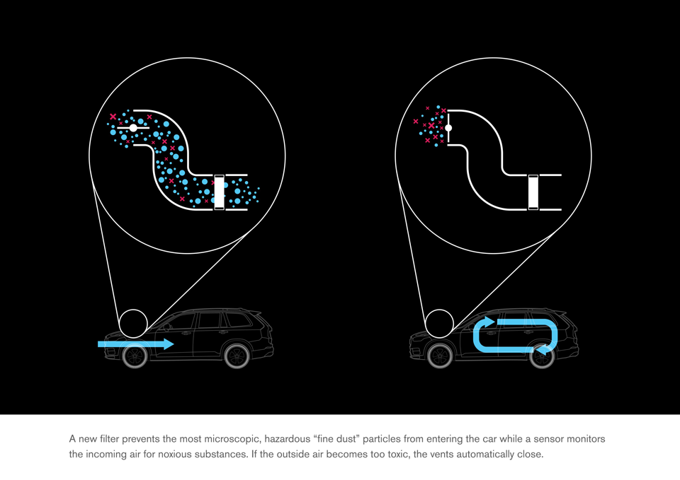 154307_Volvo_XC90_CleanZone_Illustration.png
