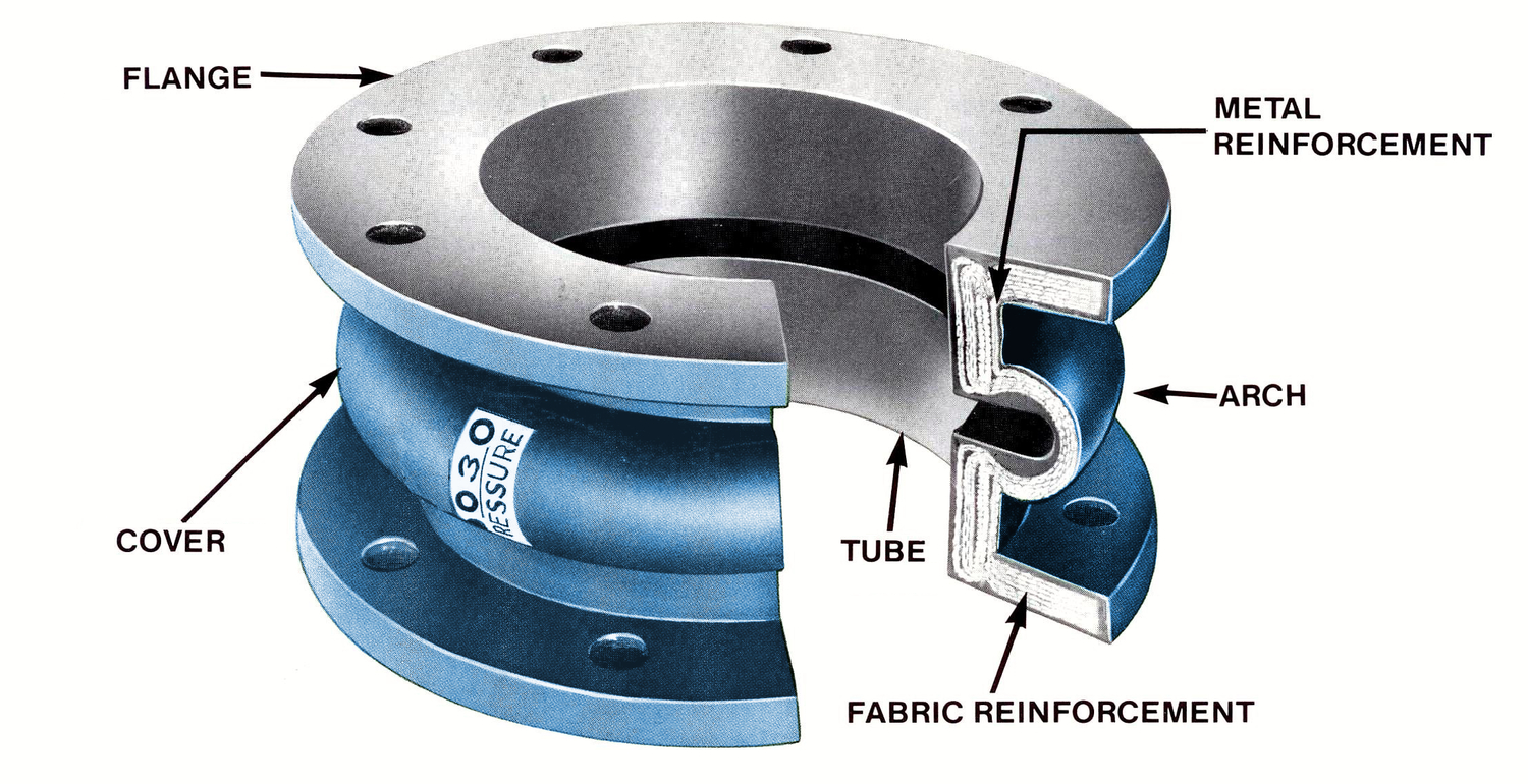 Spool Type Expansion Joints