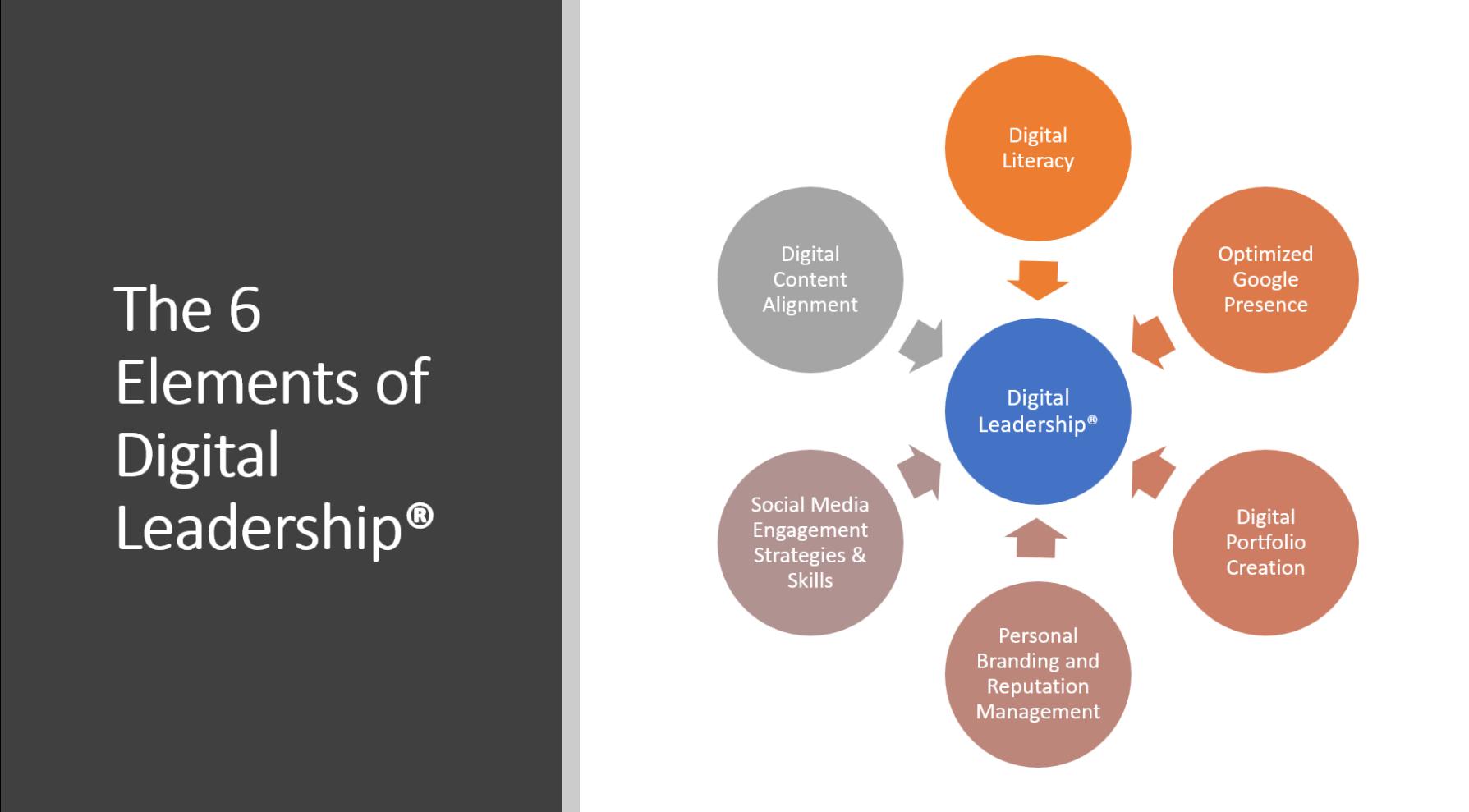 Digital Leadership.png