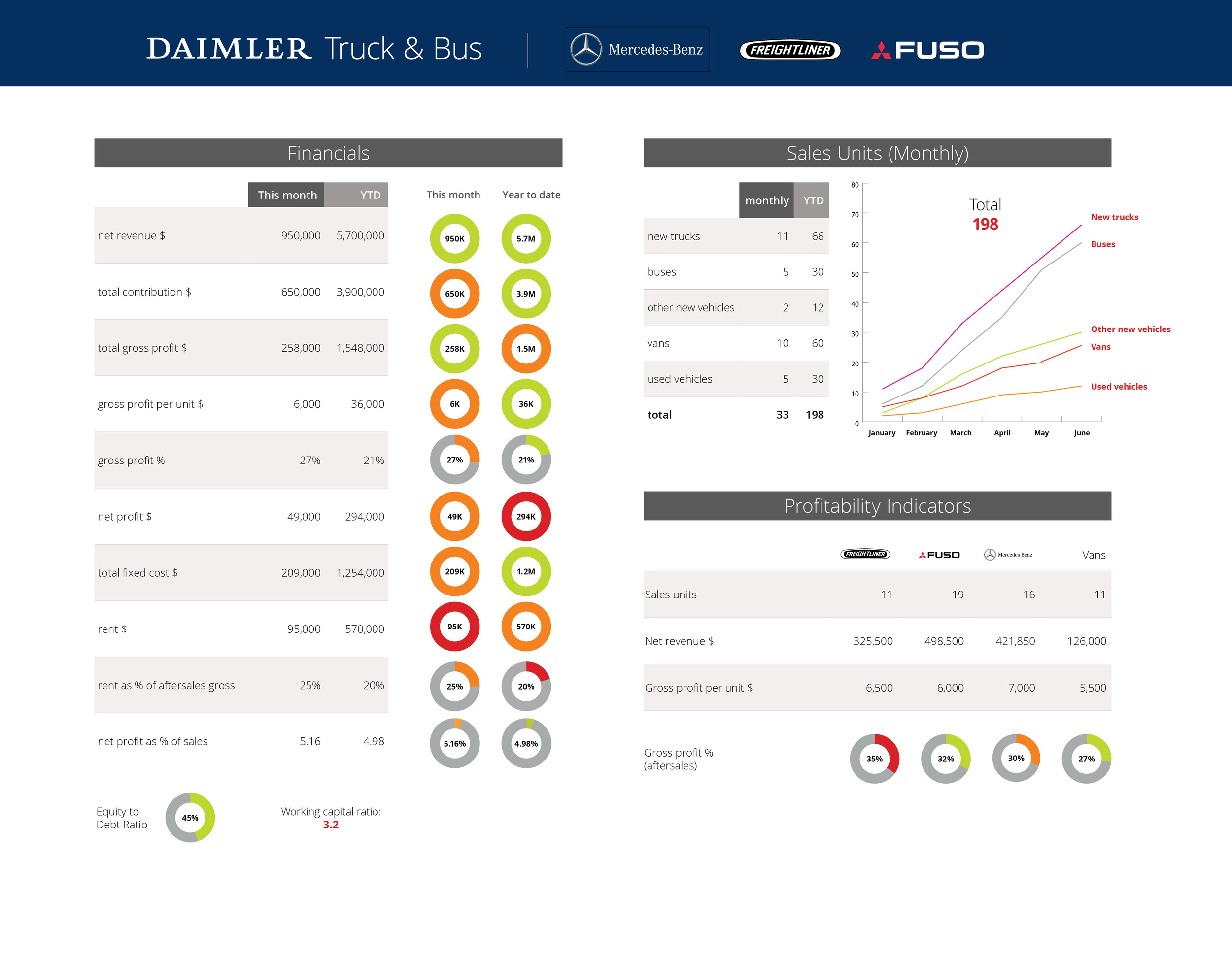 Daimler Truck and Bus_screen 01.jpg