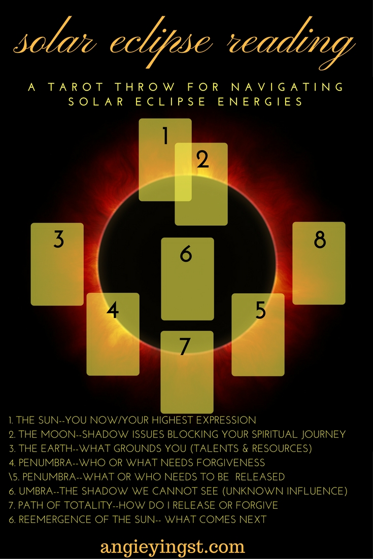 solar eclipse reading (1).jpg